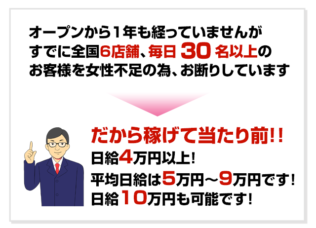 人妻風俗で平均日給5~9万円